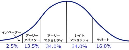 https://naruhiko1111.com/wp-content/uploads/2013/02/Inovation.jpg